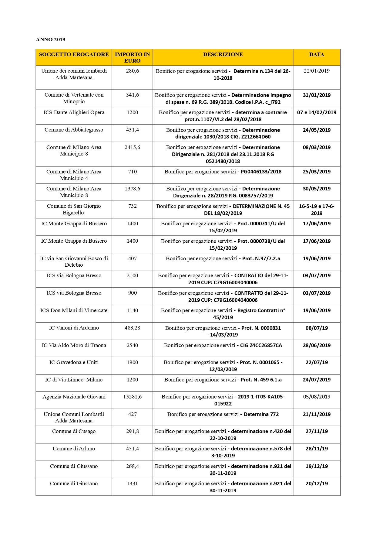Trasparenza PA 2019-2018_page-0001