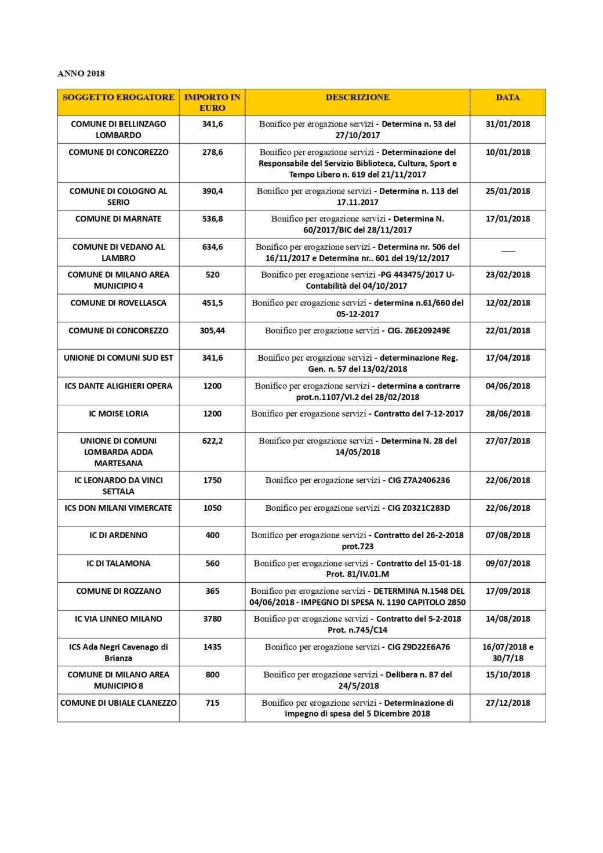 Trasparenza PA 2019-2018_page-0002